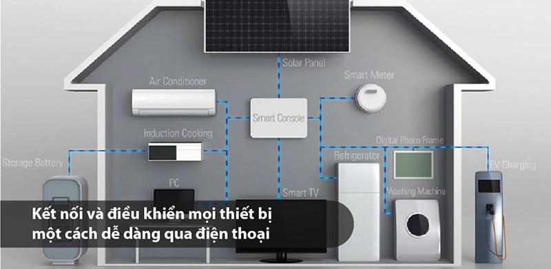 ung-dung-trung-tam-dieu-khien-tu-xa-qua-dien-thoai-smart-control-sgm-abaro3ung-dung-trung-tam-dieu-khien-tu-xa-qua-dien-thoai-smart-control-sgm-abaro3