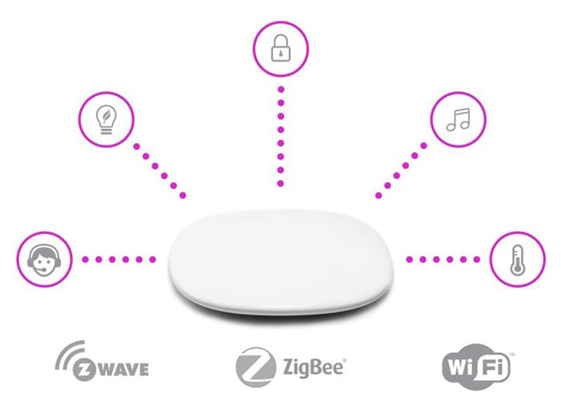 nha-thong-minh-voi-chuan-ket-noi-khong-day-zwave-zigbee-wifi